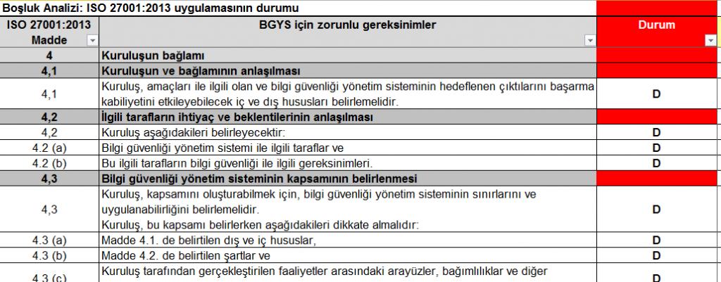 ISO-27001-Bosluk-Analizi-ana-maddeler